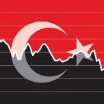 Power Changes and Economy in Turkey
